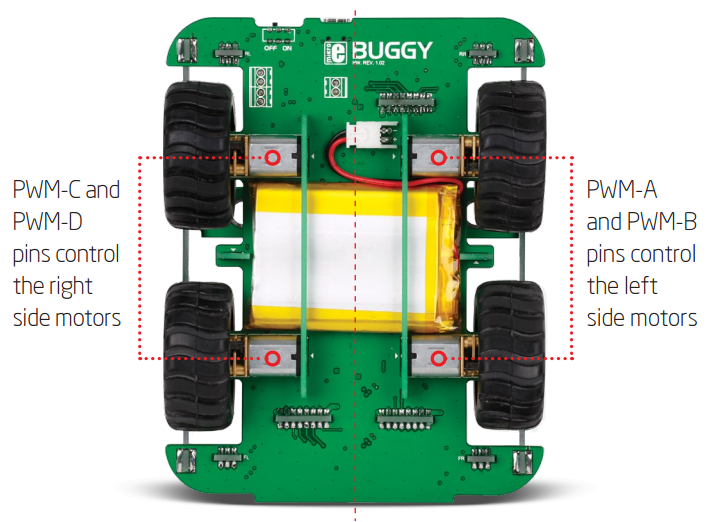 BUGGY-2a-Hardware-Pro