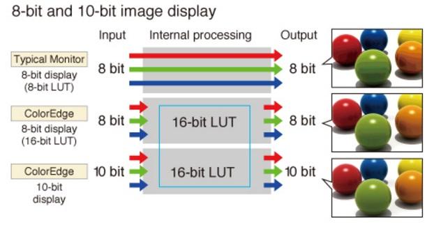 EIZO-Monitors-CG247-10-bit-13-Hardware-Pro