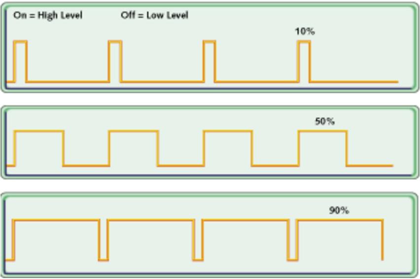 PWM-example-2-Hardwae-Pro