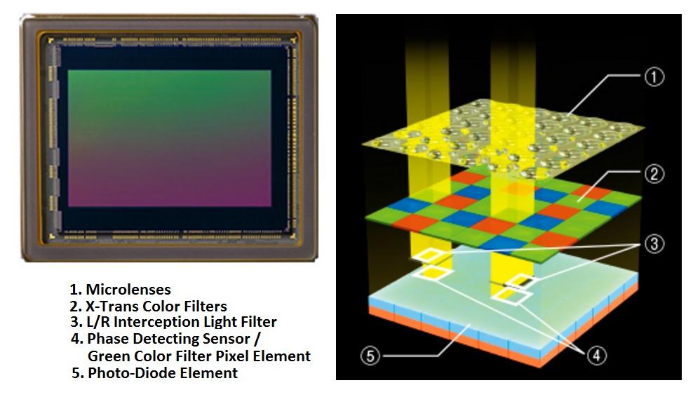 Fujifilm-X-T2-3-Hardware-Pro