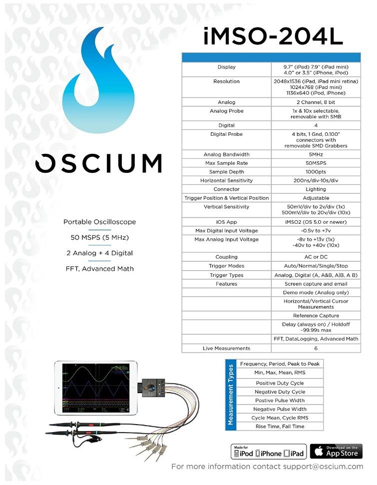 OSCIUM iMSO-204L-3-Hardware-Pro