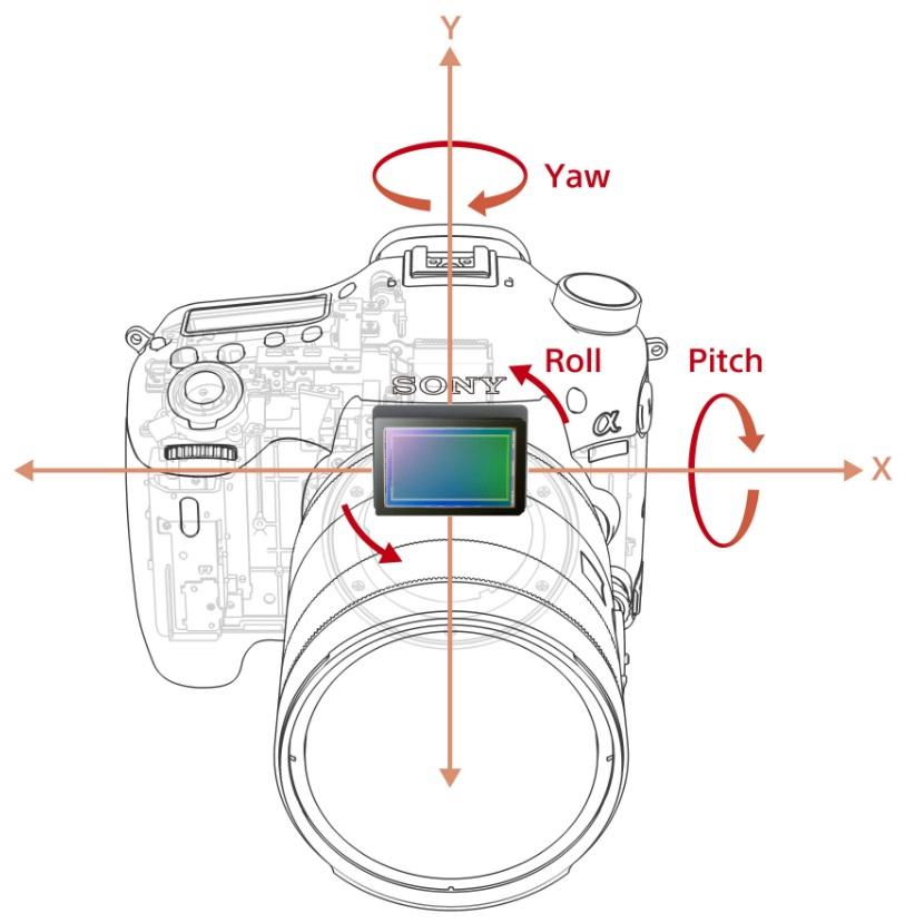 sony-a99ii-6-hardware-pro