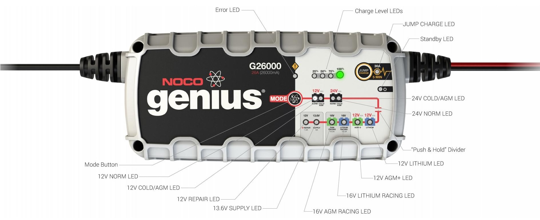 noco-genius-g26000-1-hardware-pro