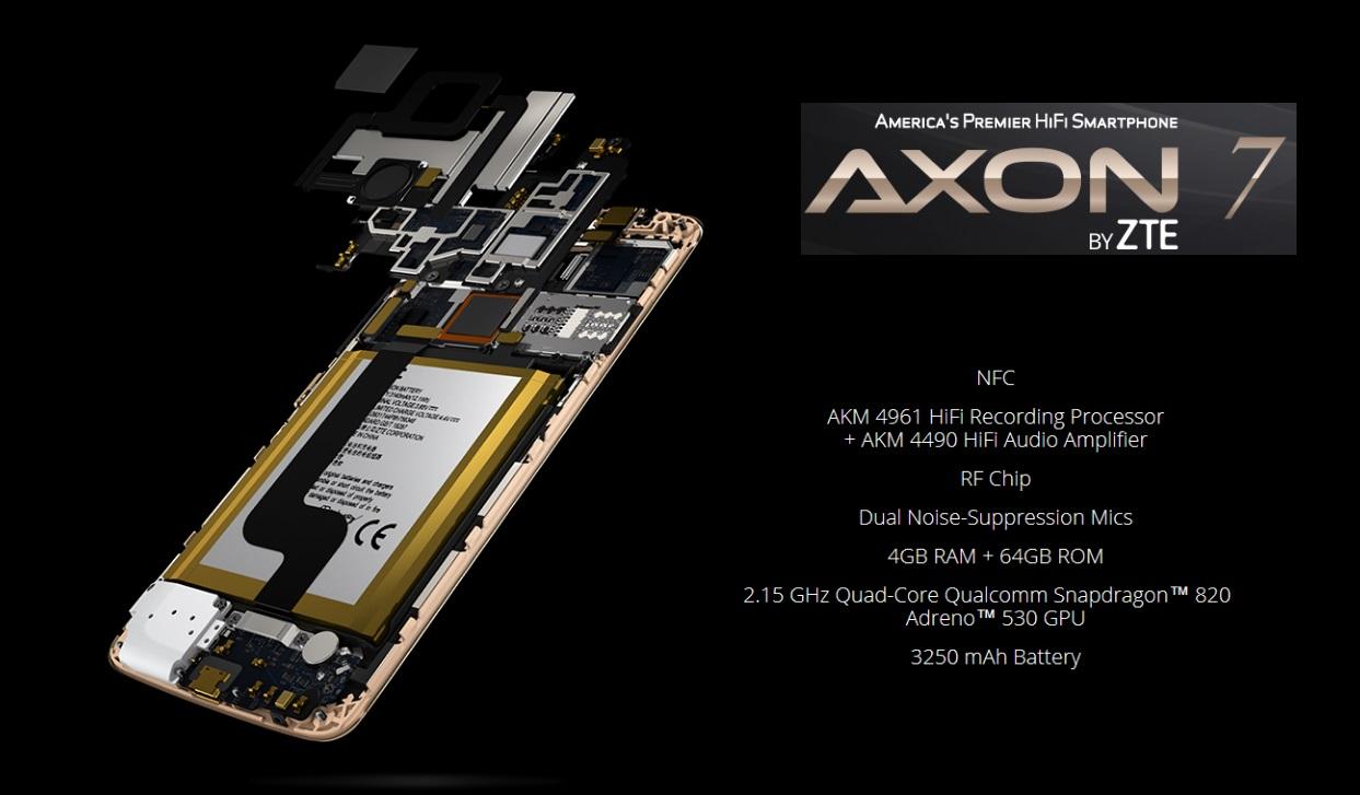 zte-axon-7-1f-hardware-pro