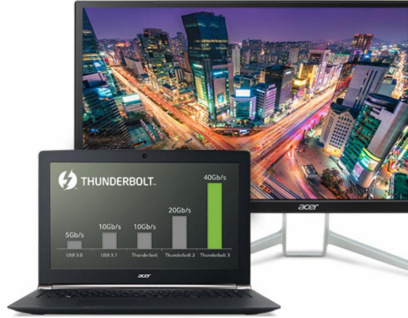 Acer VN7-792G-5-Hardware-Pro