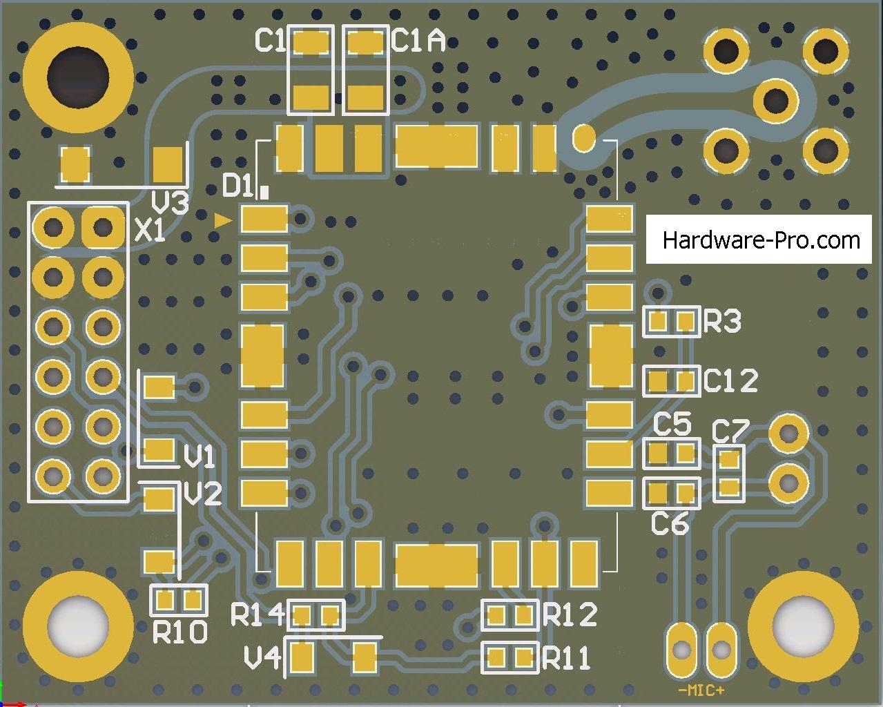GSM-M660-Hardware-pro