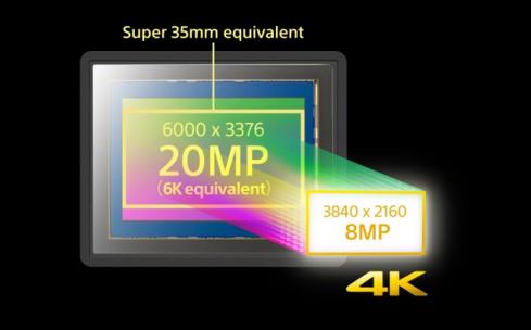 Sony A6300-6-Hardware-Pro