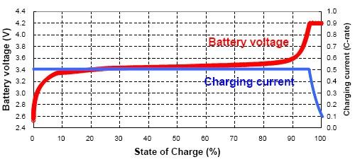 Charge-1-Hardware-Pro
