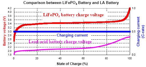 Charge-2-Hardware-Pro