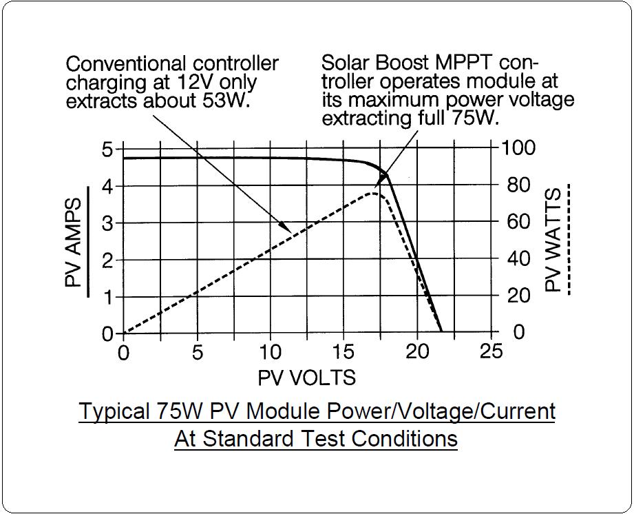 MPPT-1-Hardware-Pro