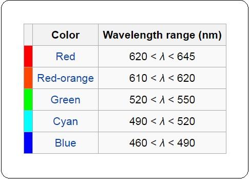 Color-Wavelength-Hardware-Pro
