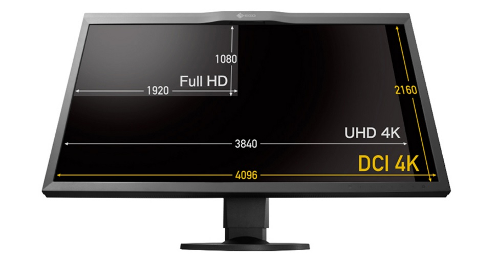 EIZO-Monitors-4K-2-Hardware-Pro