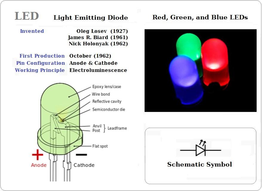 LED-Abstract-Hardware-Pro