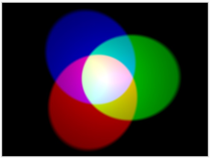 RGB Additive Color Mixing-Hardware-Pro