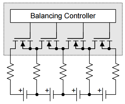 Balancing Group-3-Hardware-Pro