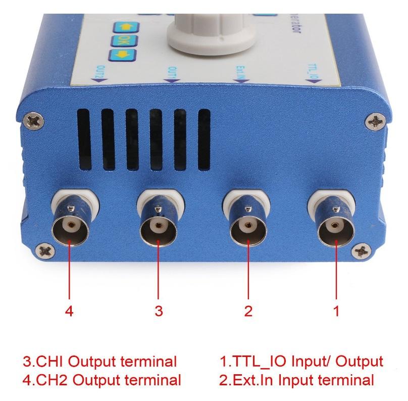 DDS-Gen-3-Hardware-Pro