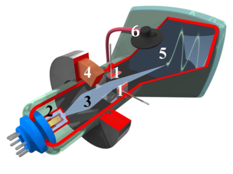 Oscilloscope-Vacuum Tube-2-Hardware-Pro