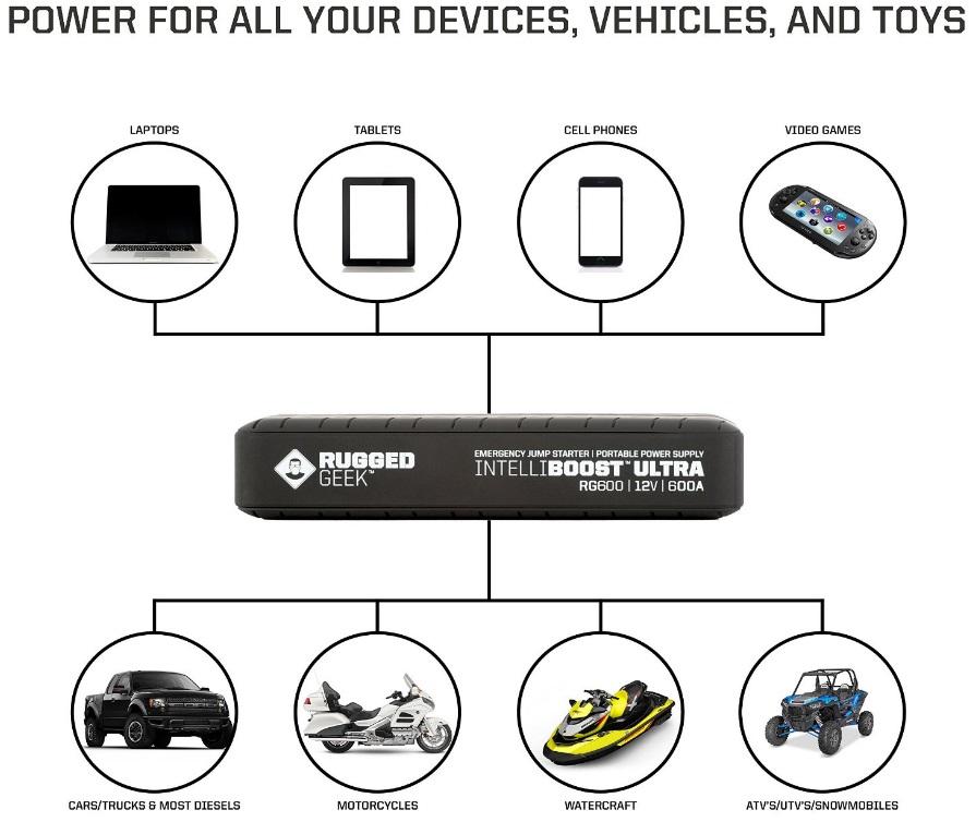 RG600-5-Hardware-Pro