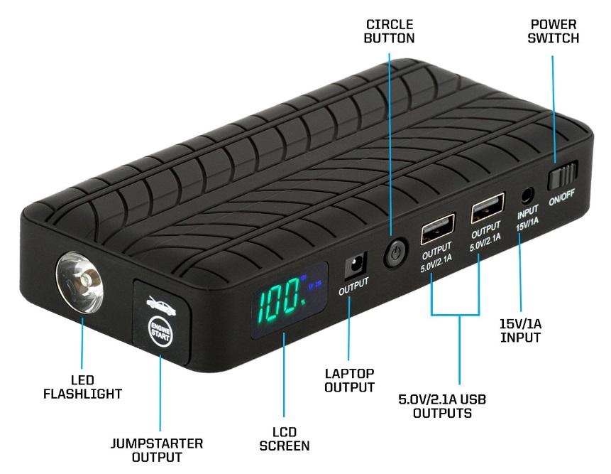 RG600-6-Hardware-Pro