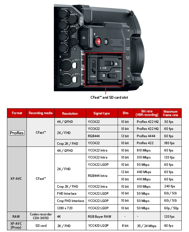 Canon C700 CFast and SD-6-Hardware-Pro