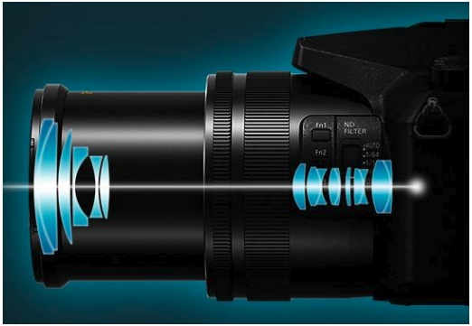 dmc-fz2500-hybrid-lens-hardware-pro