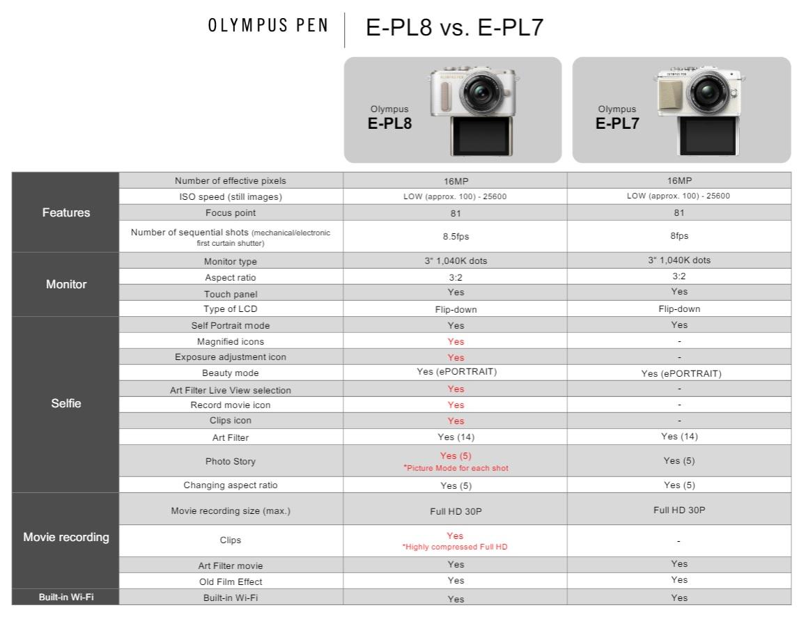 pen-e-pl8vspl7-7-hardware-pro