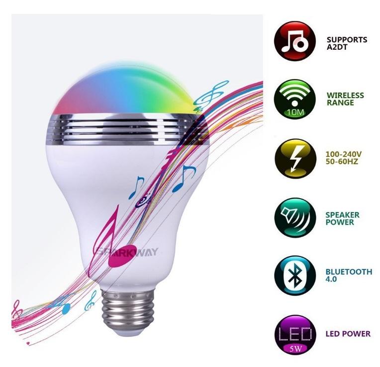 Sparkway-BT-Sound-2-Hardware-Pro