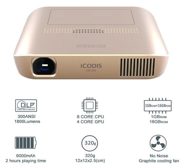 icodis-2-hardware-pro
