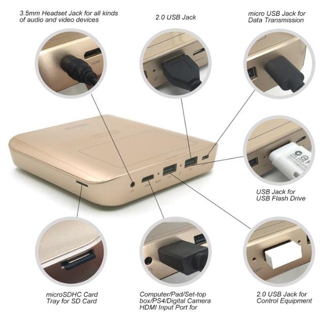 icodis-3-hardware-pro