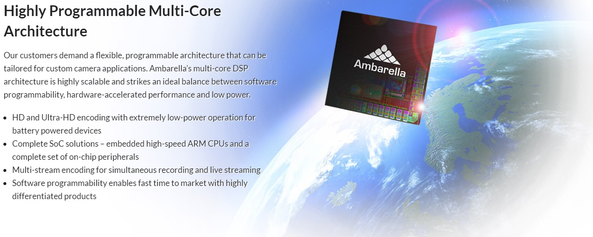 ambarella-3-hardware-pro