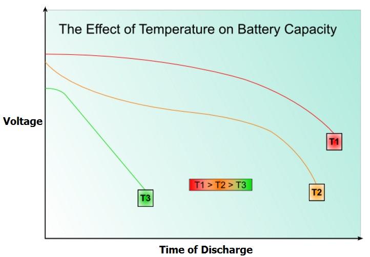 batteries-2-10dt-hardware-pro