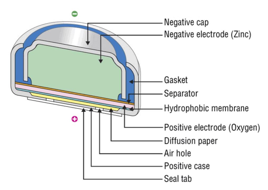 batteries-2-2-hardware-pro
