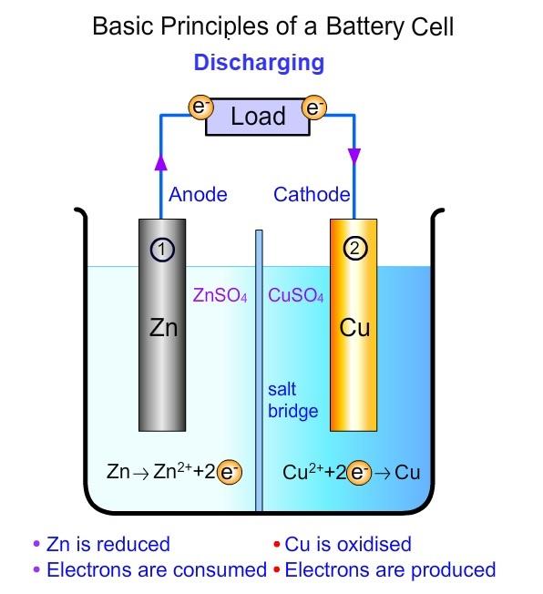 batteries-2-8di-hardware-pro