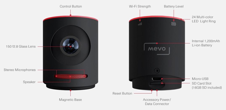 mevo-1-hardware-pro