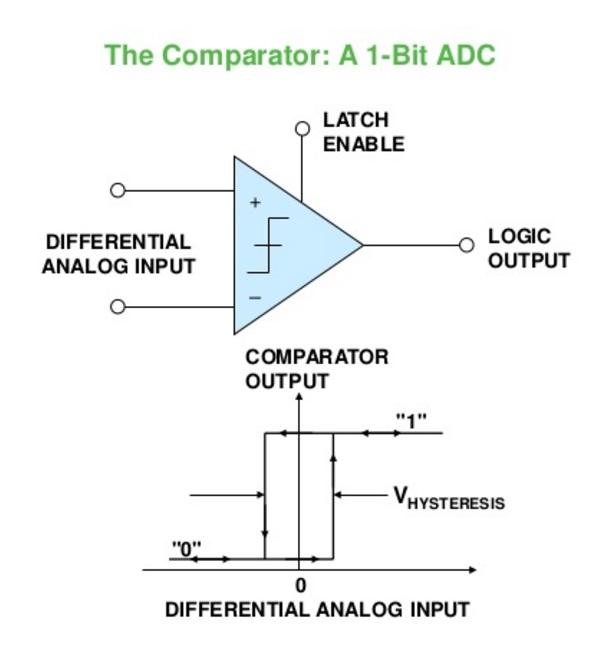 ac-2-hardware-pro