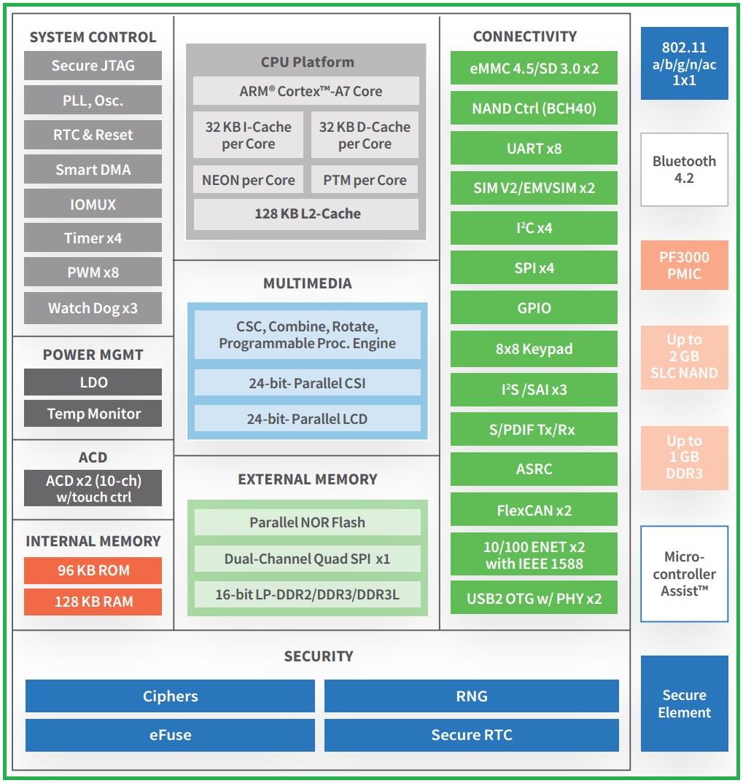 cc-4bdb-hardware-pro