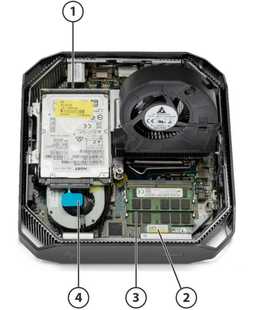 hp-z2-mini-performance-3b-hardware-pro