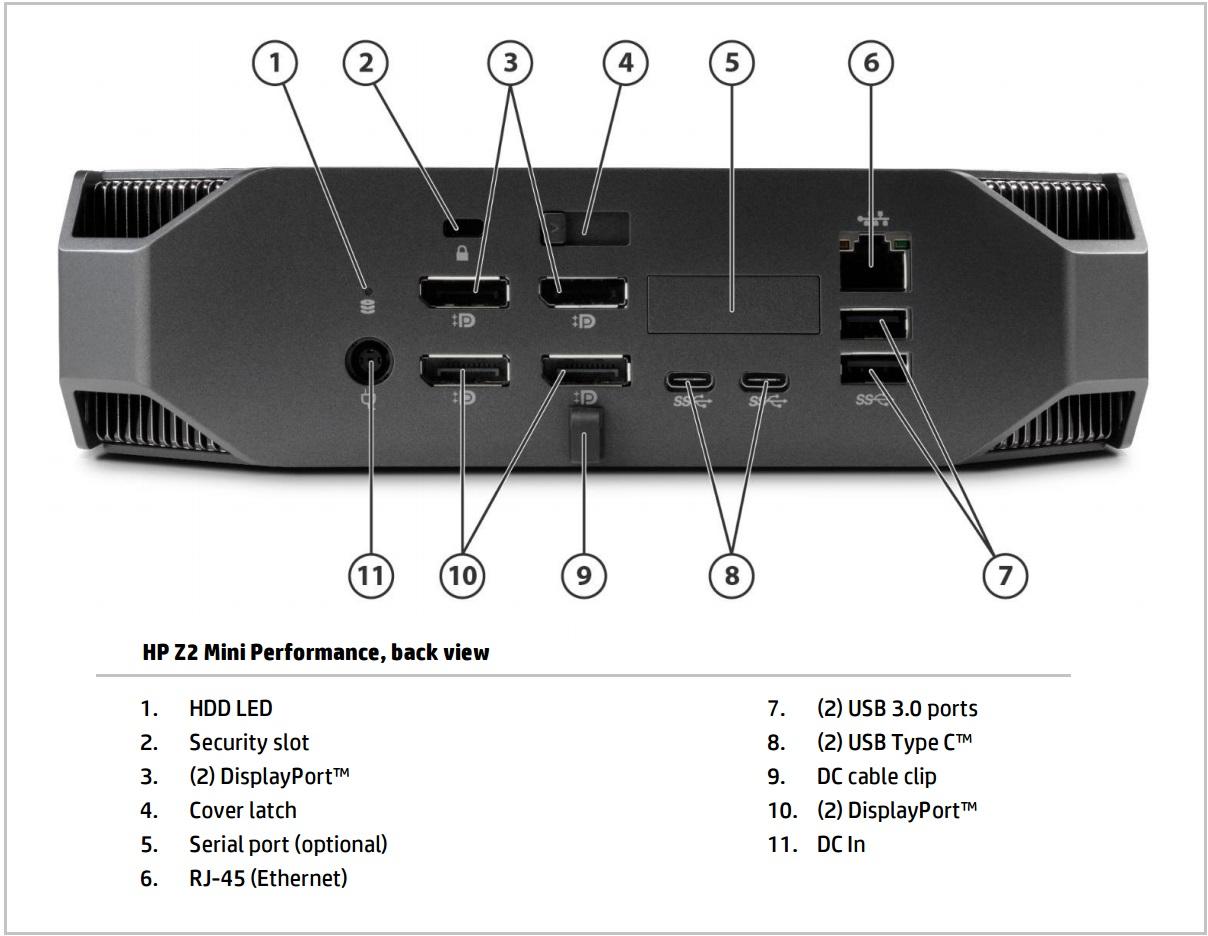 hp-z2-mini-performance-3d-hardware-pro