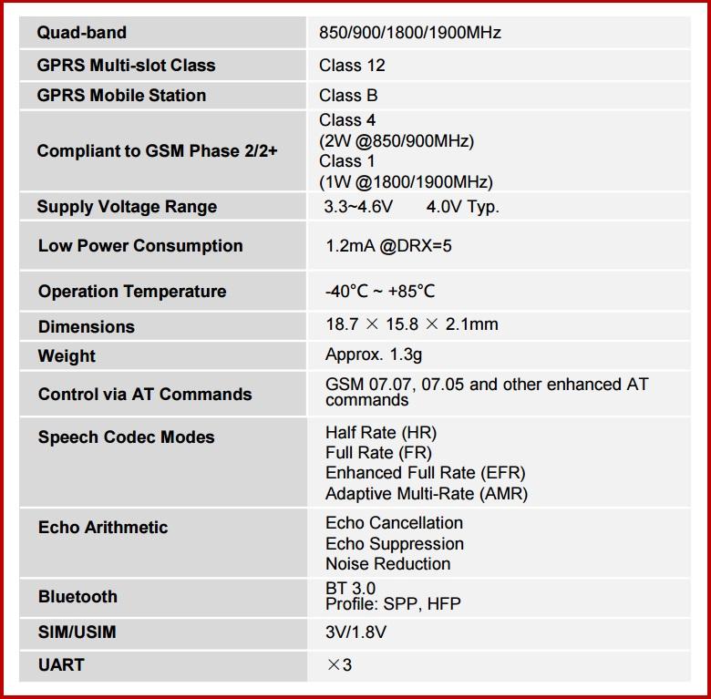 The World of RF and Wireless: #7 Quectel MC60 | Hardware-Pro Com