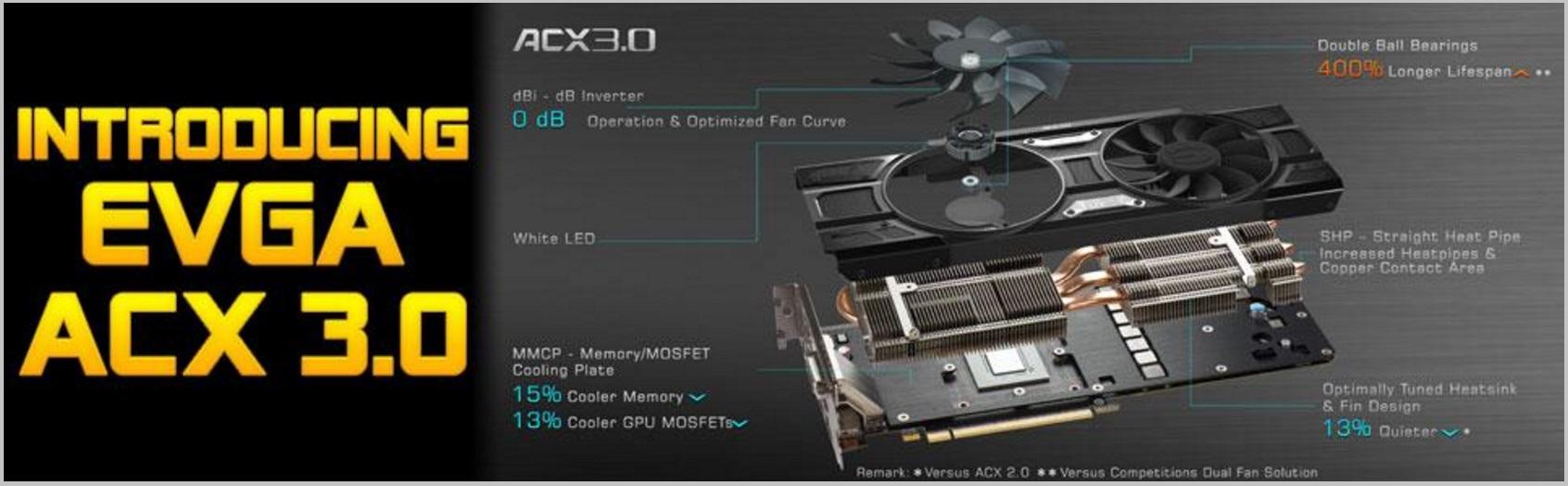 PC Components - Part 3: EVGA GeForce GTX 1060   Hardware-Pro Com