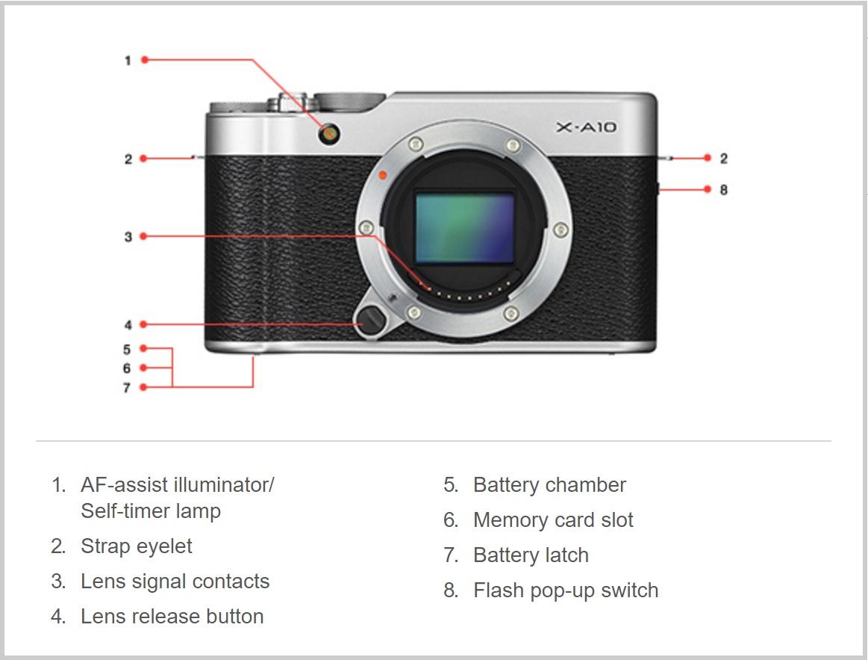x-a10-1-hardware-pro