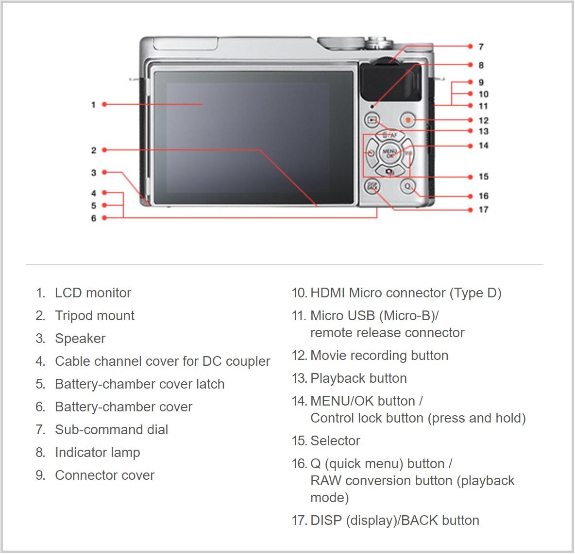 x-a10-2-hardware-pro